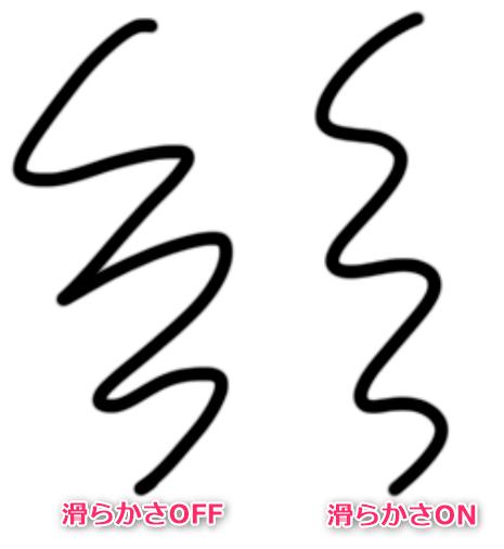 Photoshopのブラシ滑らかさの描画例