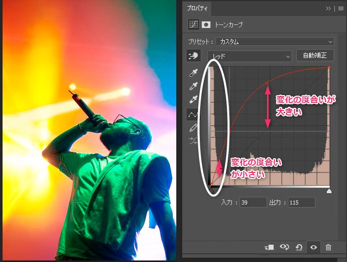 Photoshopのトーンカーブ例